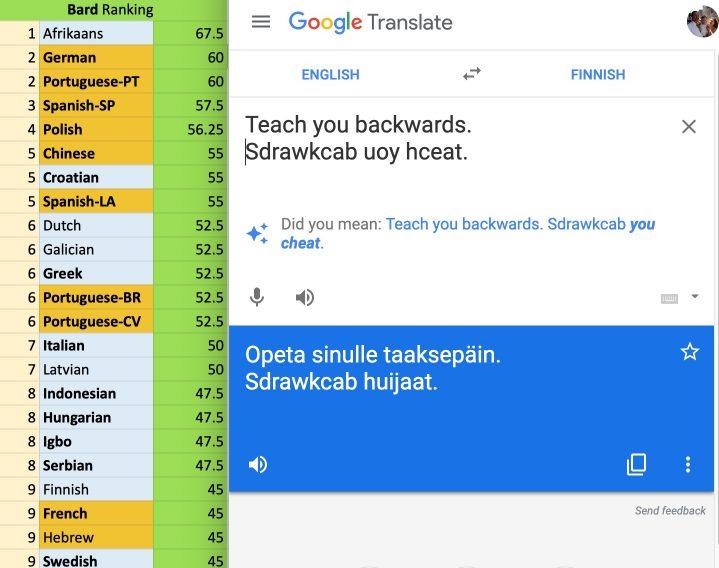 Google Translate Finnish English